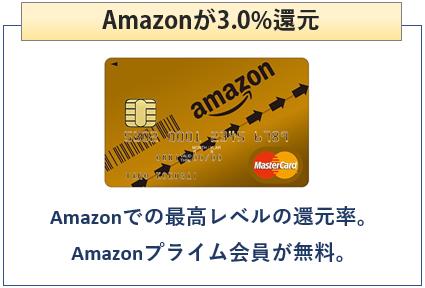 Amazon MastercardゴールドAmazonで還元率3.0%