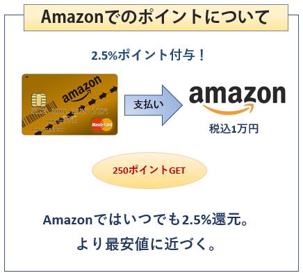 Amazon MastercardゴールドのAmazonでのポイントの貯まり方について