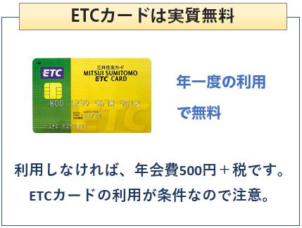 Amazon MastercardクラシックのETCカードについて
