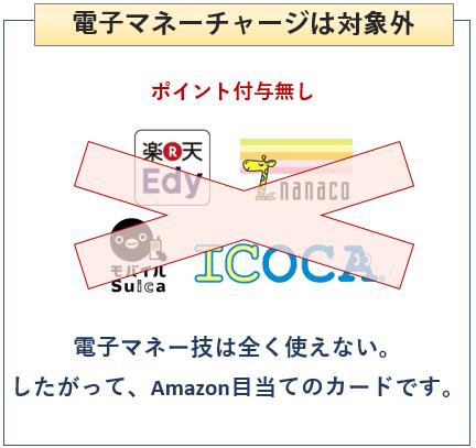 Amazon Mastercardクラシックは電子マネーチャージでのポイント付与は対象外