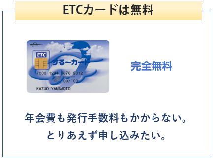 ANA JCB 一般カードのETCカードは完全無料