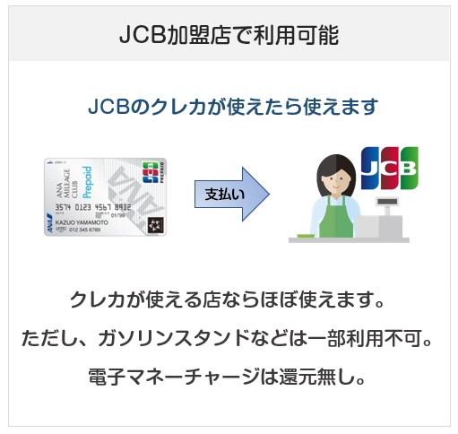 ANA JCB プリペイドカードはJCBブランドが使える店なら利用可能