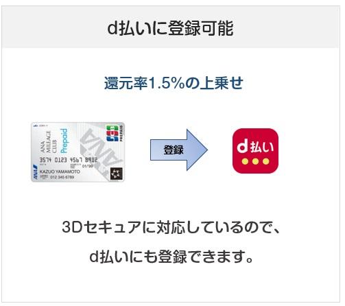 ANA JCB プリペイドカードはd払いに登録可能