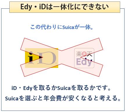 ANA VISA SuicaカードはEdy、iDは一体化にできない