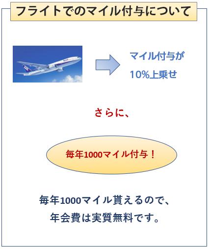ANA VISA 一般カードのフライトでのマイルの貯まり方について