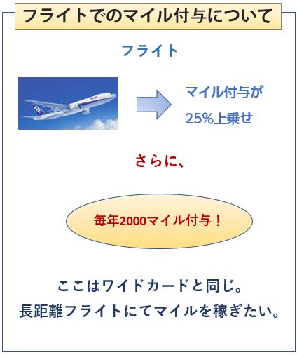 ANA VISAワイドゴールドカードのフライトでのマイル付与について