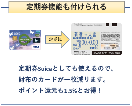 アトレビューSuicaカードは定期券機能も付けられる