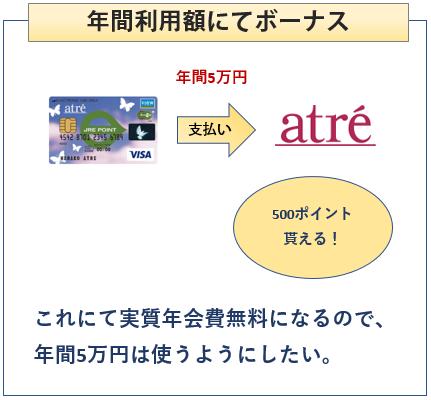 アトレビューSuicaカードは年間利用額にてボーナスポイントを貰える