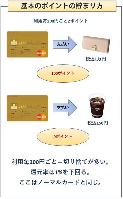 au WALLET ゴールドカードの基本のポイントの貯まり方
