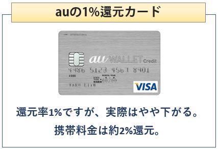 au WALLET クレジットカードはauの1%還元カード