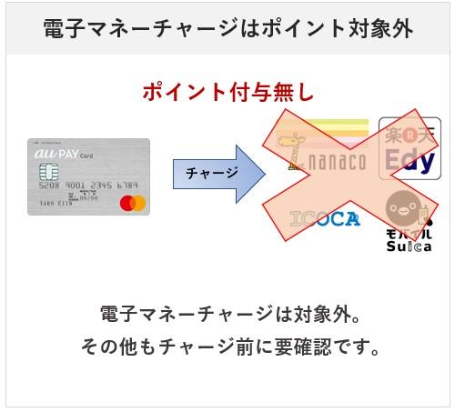 au PAY カードの電子マネーチャージについて