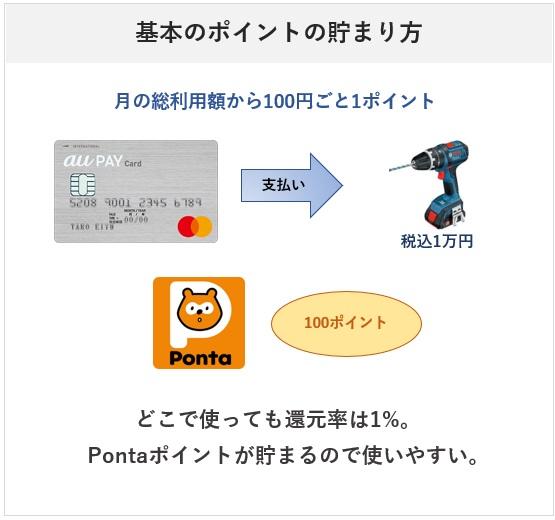 au PAY カードの基本のポイント付与について