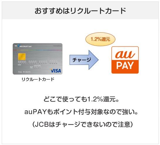 auPAYチャージのおすすめクレジットカードはリクルートカード