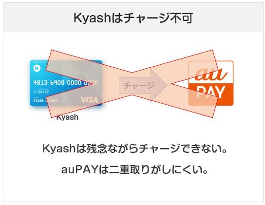 auPAYはKyashへのチャージは不可能