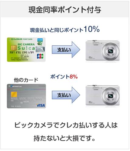 ビックカメラSuicaカードは現金同率ポイント付与