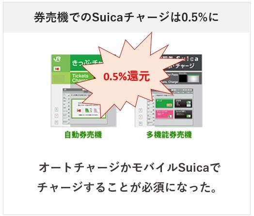 ビューカードは2021年7月から券売機でのSuicaチャージはポイント3倍の対象外になった