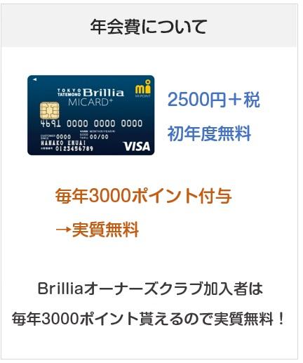 東京建物 Brillia MICARD⁺(東京建物ブリリアエムアイカードプラス)の年会費について