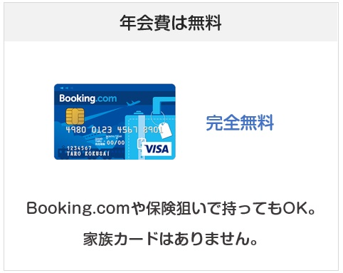Booking.comカードの年会費について
