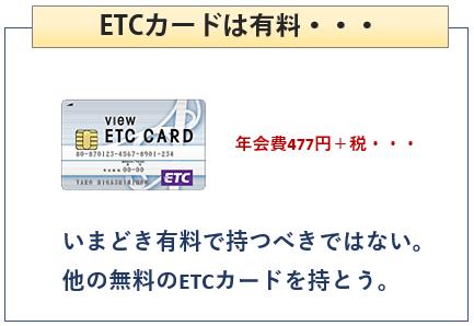 ETCカードは有料