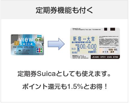 「ビュー・スイカ」カードは定期券機能も付けられる