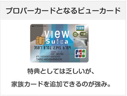 「ビュー・スイカ」カードは基本となるビューカード