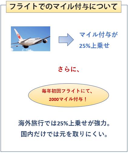 JAL CLUB-Aカードのフライトでのマイル付与について
