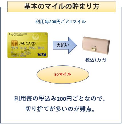 JAL CLUB-Aカードの基本のマイルの貯まり方