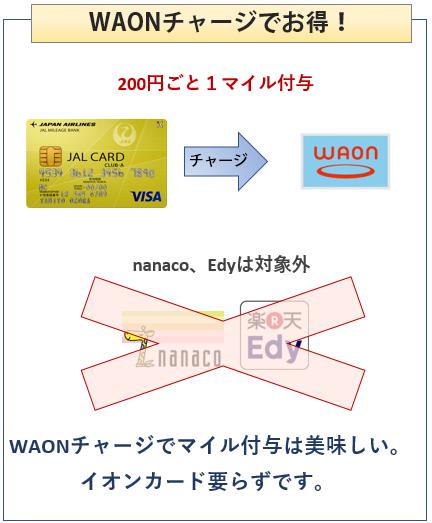 JAL CLUB-AカードはWAONチャージでもポイント付与