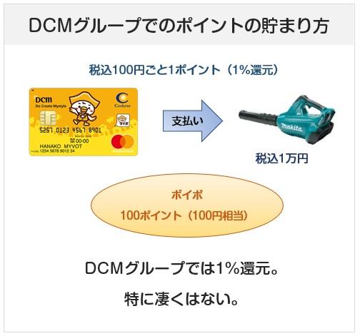 DCMマイボカードのDCMグループ店舗での還元率について