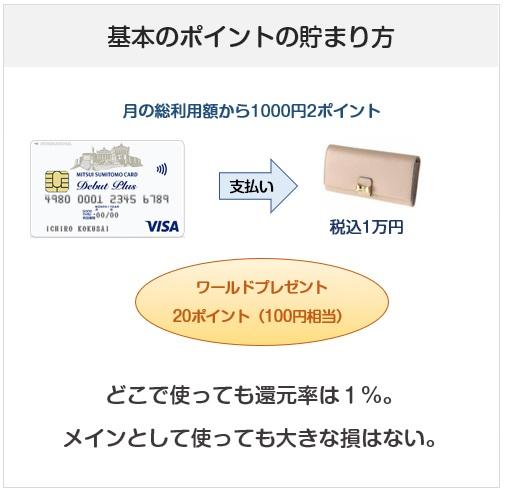 三井住友VISAデビュープラスカードのポイント付与について