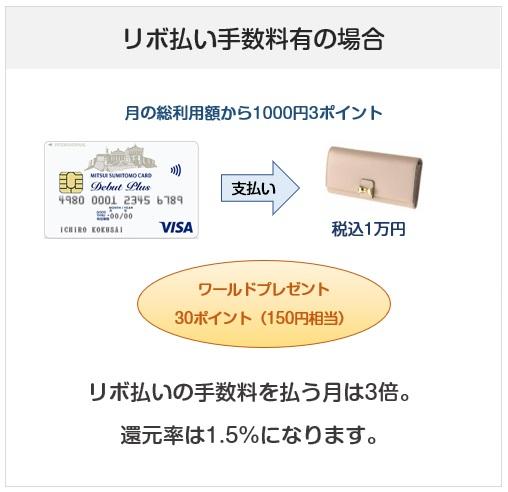 三井住友VISAデビュープラスカードのマイ・ペイすリボ払いでの還元率について