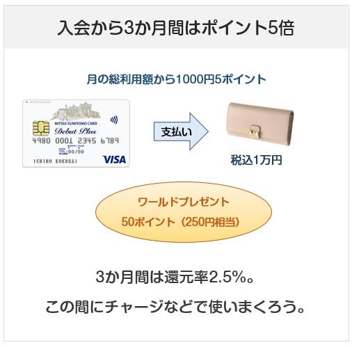 三井住友VISAデビュープラスカードは入会から3か月はポイント5倍