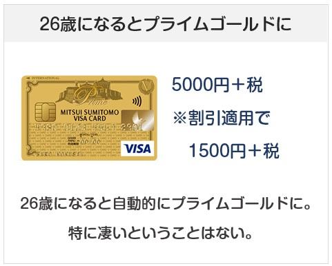 三井住友VISAデビュープラスカードは26歳になるとプライムゴールドに切り替わる