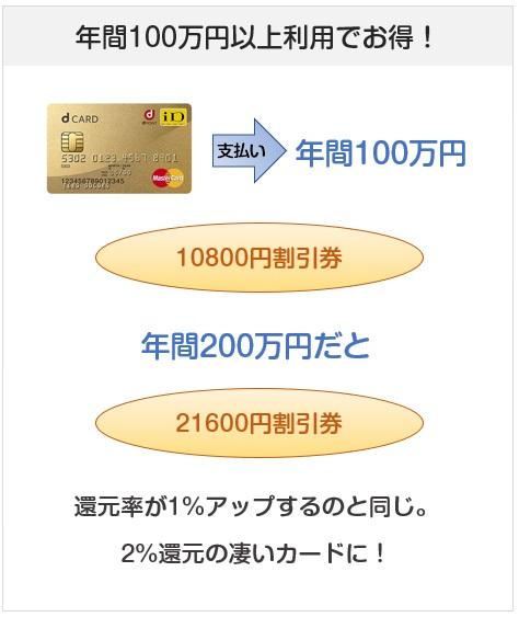 dカードGOLDは年間100万円以上の利用でお得