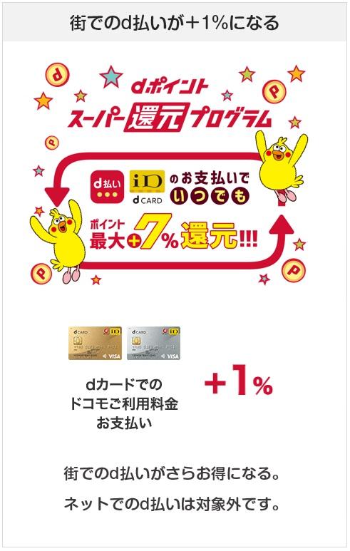 dカードは街でのd払いでポイントがプラス1%還元になる
