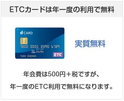 dカードのETCカードの年会費について
