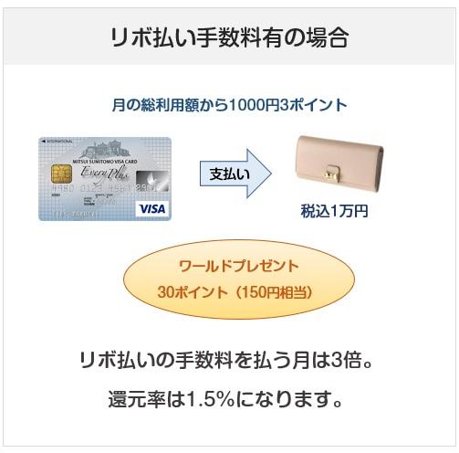 三井住友カードのエブリプラスのリボ払い時でのポイント付与について(マイ・ペイすリボ)