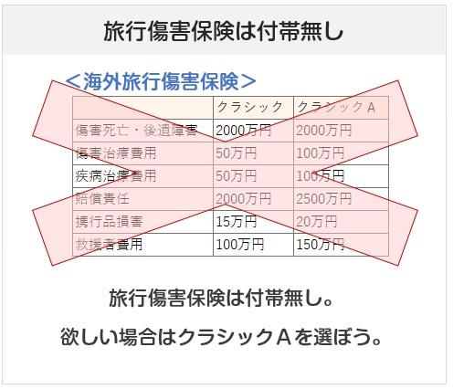 三井住友VISAデビュープラスカードの旅行傷害保険の付帯について