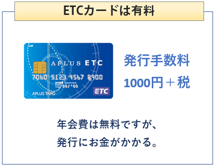 ECナビカードプラスのETCカードについて
