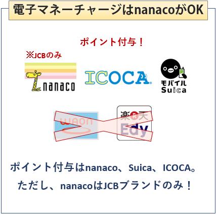 ECナビカードプラスはnanacoチャージでポイント付与