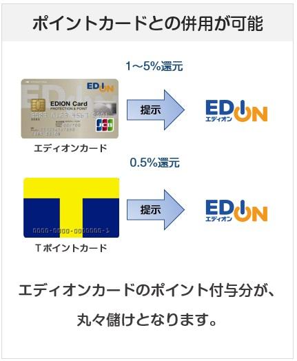 エディオンカードはTポイントカード、dポイントカードとの併用が可能