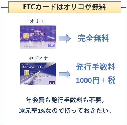 エディオンカードのETCカードについて