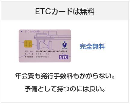 エムアイカードスタンダードのETCカードは完全無料です