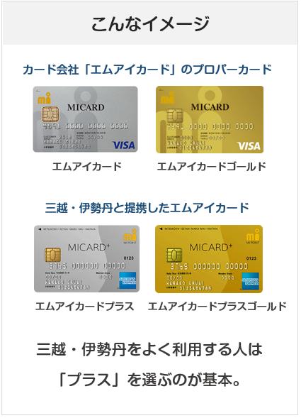 エムアイカードのイメージ(プロパーカードと提携カード)