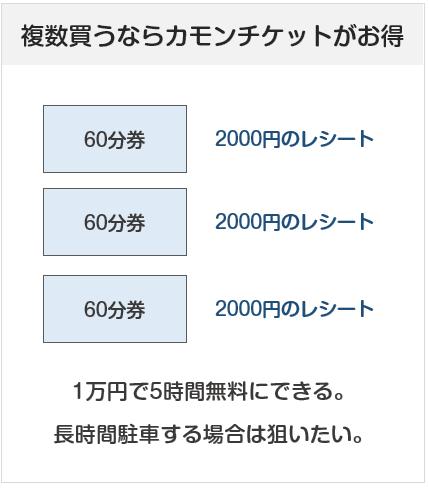 丸井今井札幌本店でのカモンチケットの貰い方