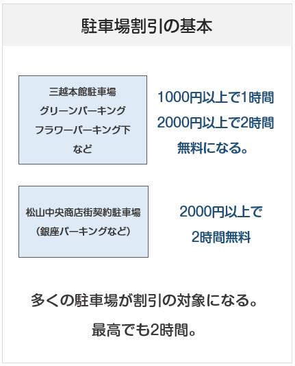 松山三越の駐車場割引の基本