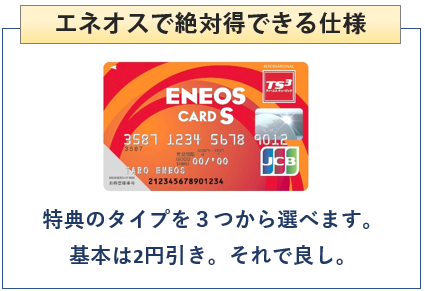 エネオスカードはエネオスで絶対得できるカード
