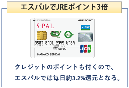 エスパルカードはエスパルでJREポイント3倍