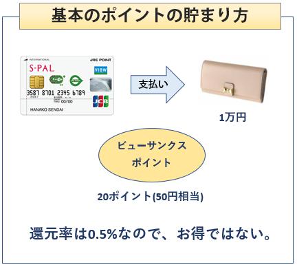 エスパルカードの基本のポイントの貯まり方