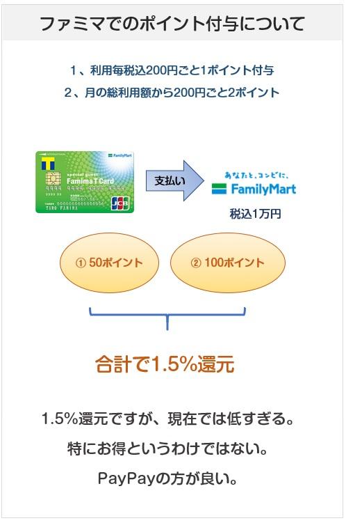 ファミマTカードのファミマでのポイントの貯まり方